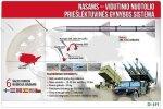 Норвегия передаст Литве ракетные системы NASAMS до 2020 года
