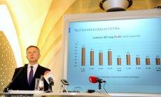 Prognozētā konsolidācijas summa vēl ir optimistiska, brīdina Latvijas Banka
