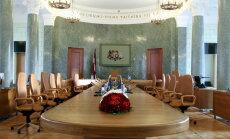 Правительство Кабинет министров