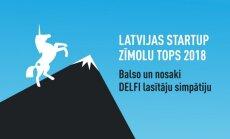 Balso par savu Latvijas Startup zīmolu topa simpātiju!