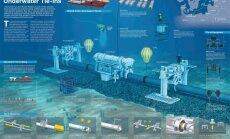 """""""Газпром"""" намеревается строить новый газопровод в Германию через Балтийское море"""
