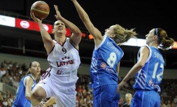 Latvijas basketbolistes tiek pie trešās uzvaras EČ kvalifikācijas turnīrā