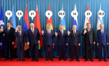 Āzijas vīri: Cik gadus pie varas turas NVS valstu vadītāji