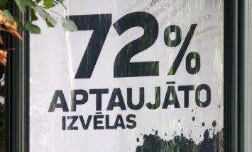 Latvijas mediju reklāmas tirgus pērn sasniedzis 77,6 miljonus eiro