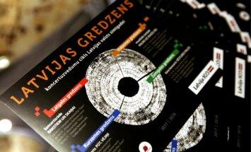 Latvijas simtgades projekts 'Latvijas gredzens' piedāvās 16 koncertuzvedumus