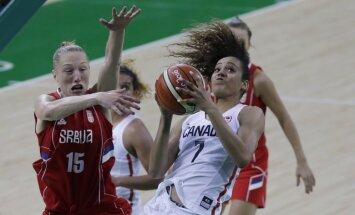 Rio olimpisko spēļu basketbola turnīra rezultāti (08.08.2016.)