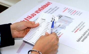 Grib divkārt samazināt laiku deputātu kandidātu iepazīšanai iecirkņos pirms vēlēšanām