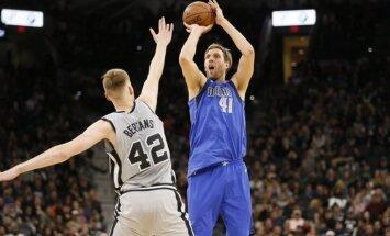 Bertāns aizvada pusi spēles uzvarā pār NBA pastarīti 'Mavericks'