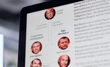 Trampa un Šlesera 'Zaķusalas Lasvegasas' plānus patraucējis KNAB, ziņo 'The Guardian'