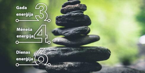 11. janvāra numeroloģiskais dienas fons