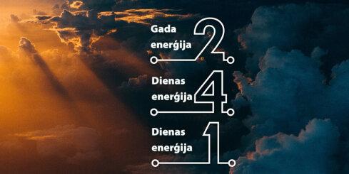 6. novembra numeroloģiskais dienas fons