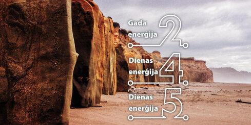 10. novembra numeroloģiskais dienas fons