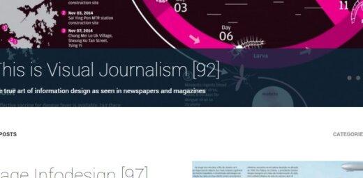 """Латвийская Infogr.am за """"шестизначную сумму"""" купила бразильский блог про инфографику"""