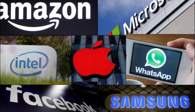 Ошибки, опечатки, игра слов: как появились названия 12 крупных IT-компаний