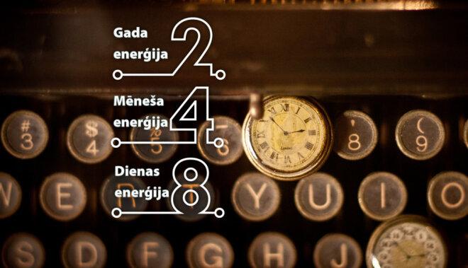 13. februāra numeroloģiskais fons