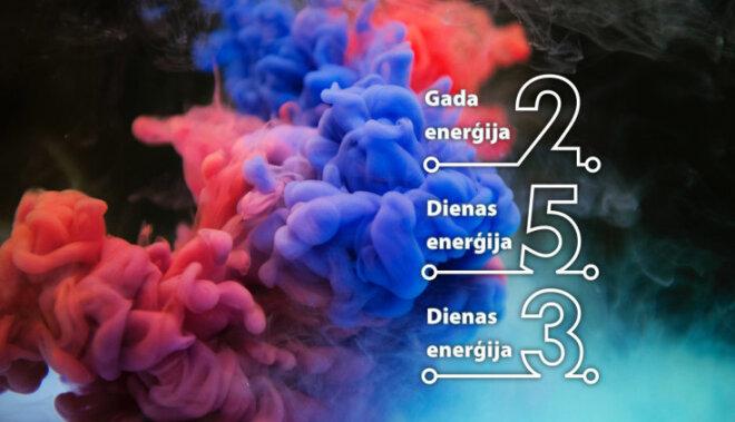 16. decembra numeroloģiskais dienas fons
