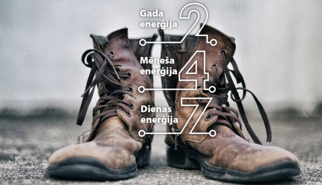 12. februāra numeroloģiskais fons