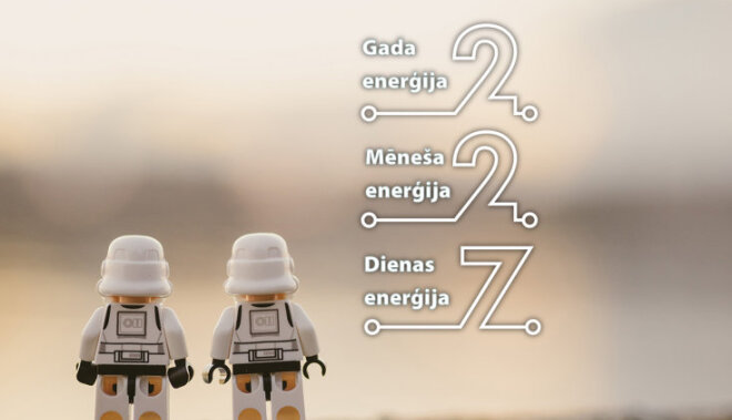 14. septembra numeroloģiskais dienas fons