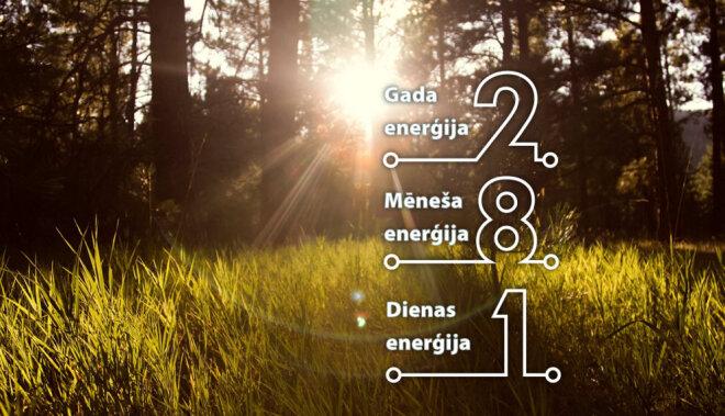 29. jūnija numeroloģiskais dienas fons