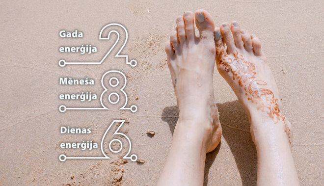 25. jūnija numeroloģiskais dienas fons