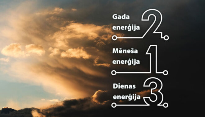 11. augusta numeroloģiskais dienas fons