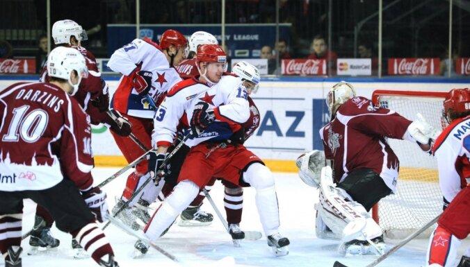 Rīgas 'Dinamo' ielaiž piecus vārtus un 'sausā' zaudē KHL līdervienībai CSKA