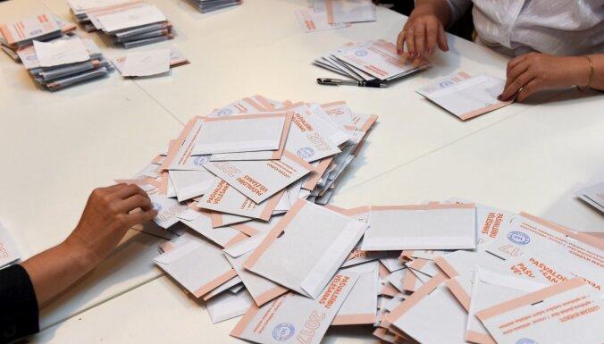 Глава рижской избирательной комиссии обеспокоен соблюдением правил профилактики Covid-19 во время выборов