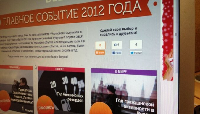 На DELFI началось голосование за главное событие 2012 года