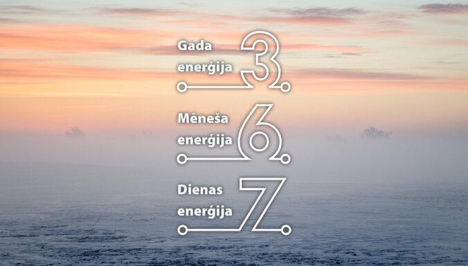 10. decembra numeroloģiskais dienas fons