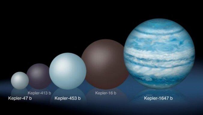Найдены три планеты землеподобного типа