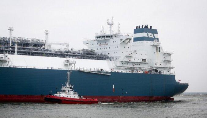 Из-за терминала СПГ в Литве резко подорожает газ