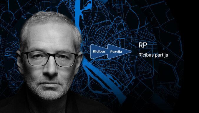 Rīgas domes vēlēšanas, Rīgas domes ārkārtas vēlēšanas, Ārkārtas vēlēšanas