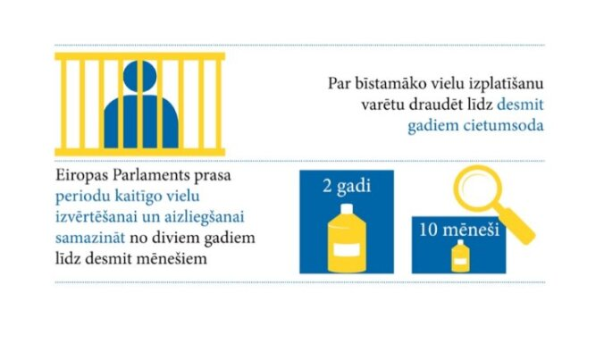 Infografika: Eiropas Parlaments pastiprina cīņu ar 'legālajām narkotikām'