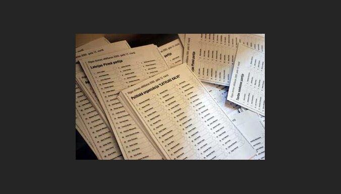 ECT noraida JD un 'Mūsu zeme' sūdzību par trešo personu ietekmi uz Saeimas vēlēšanām