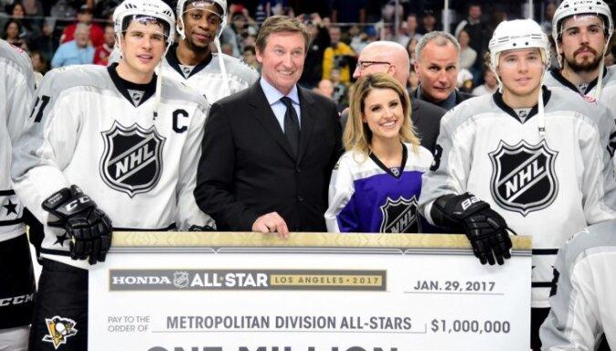 ФОТО, ВИДЕО: В Матче звезд НХЛ победила команда Овечкина и Кросби