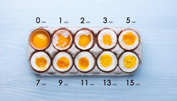 Kas jāzina, pērkot, vārot un ēdot olas