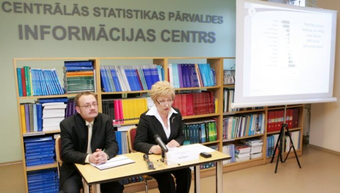 CSP: par tautas skaitīšanu vēstīt krieviski atļauj likums