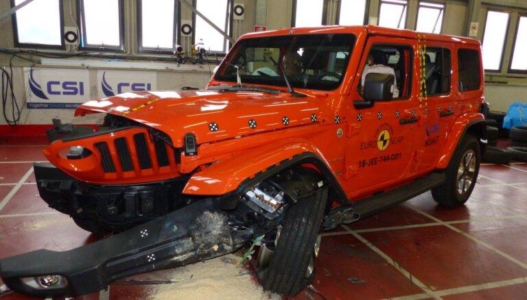 Drošības testos Eiropā jaunais 'Jeep Wranger' ieguvis vienu zvaigzni, 'FIAT Panda' – nulli