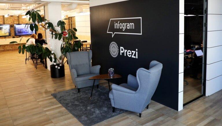Foto: 'Prezi' ļauj ielūkoties sava biroja telpās Rīgā