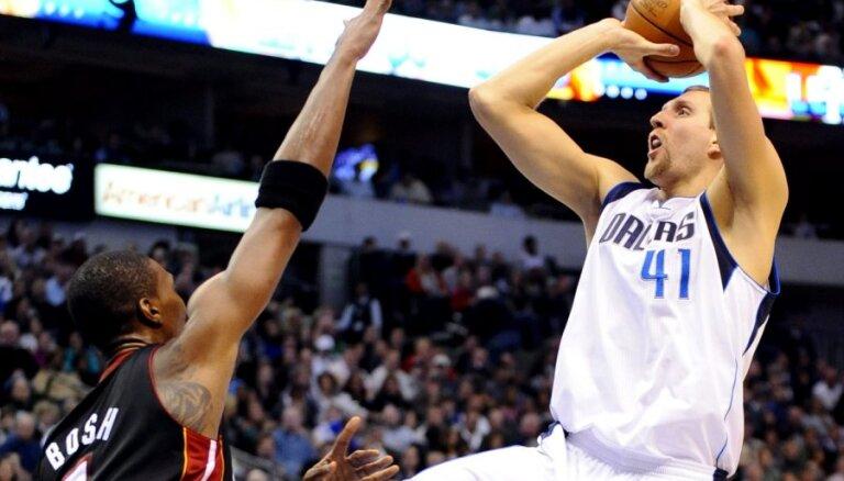 Dirks Novickis un Dvaits Hovards – nedēļas labākie NBA spēlētāji