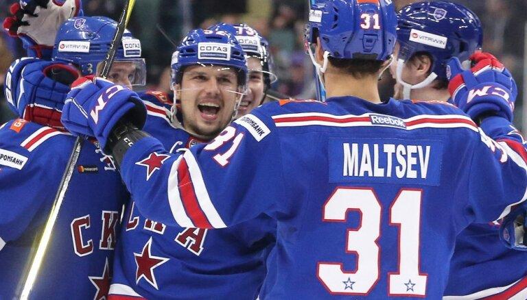 СКА Олега Знарка установил новый рекорд КХЛ по продолжительности победной серии