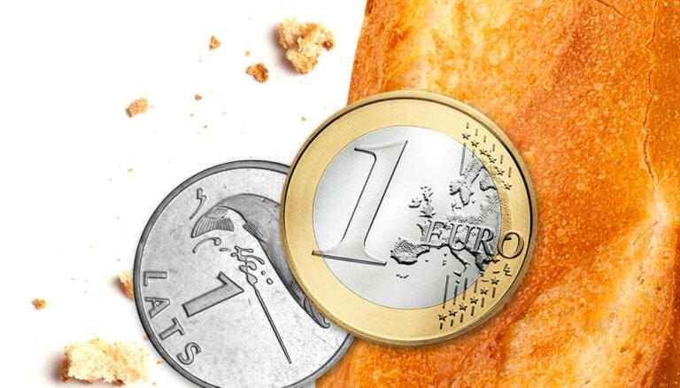 Трава была зеленее? Как за 20 лет в Латвии изменились цены и зарплаты