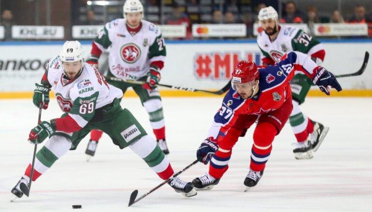 KHL plāno mainīt punktu piešķiršanas sistēmu regulārajā čempionātā
