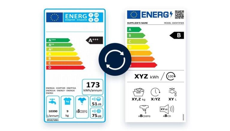 Европа переходит на новые ярлыки энергоэффективности