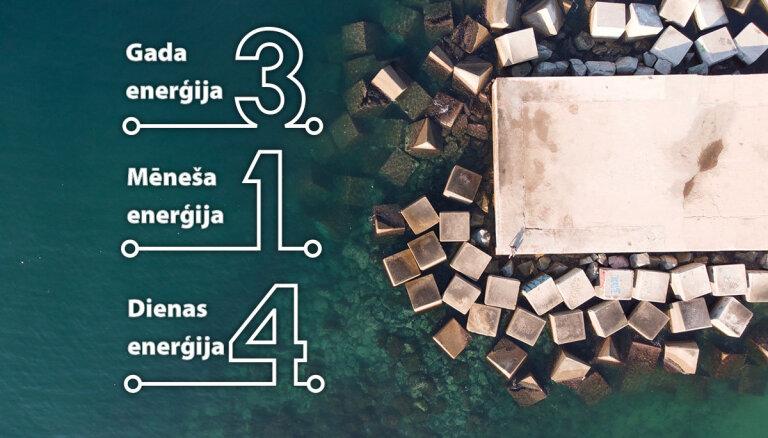 21. jūlija numeroloģiskais dienas fons