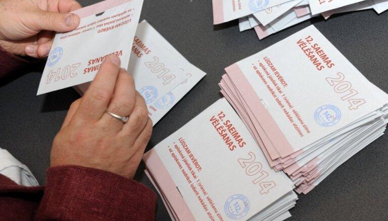 Полиция безопасности не исключает еще одно дело о подкупе избирателей