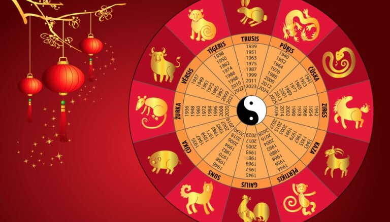 Китайский зодиак для путешественников: куда поехать каждому знаку в 2019 году