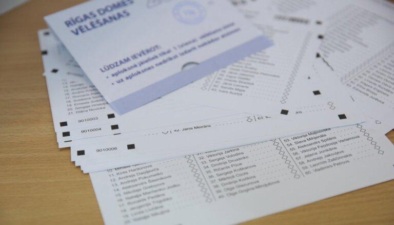 Rīgas pilsētas Vēlēšanu komisija apstiprina domes ārkārtas vēlēšanu rezultātus