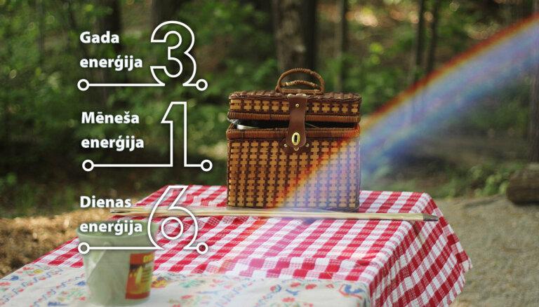 23. jūlija numeroloģiskais dienas fons