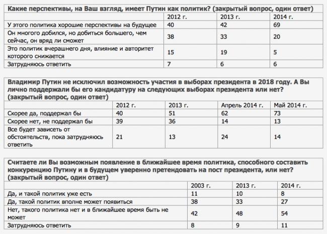 Крупнейший европейский банк отказался обслуживать счета российских олигархов Ротенбергов из-за санкций, - СМИ - Цензор.НЕТ 5816